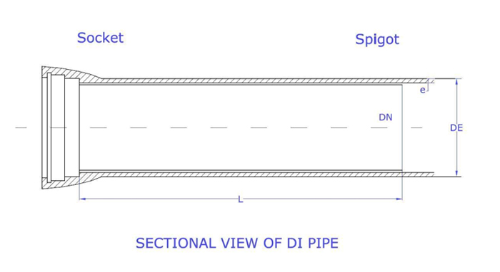 Basic Dimension of Pipes Thickness of Ductile Iron Pipes  sc 1 st  Electrosteel Castings Ltd. & Electrosteel Castings Ltd.